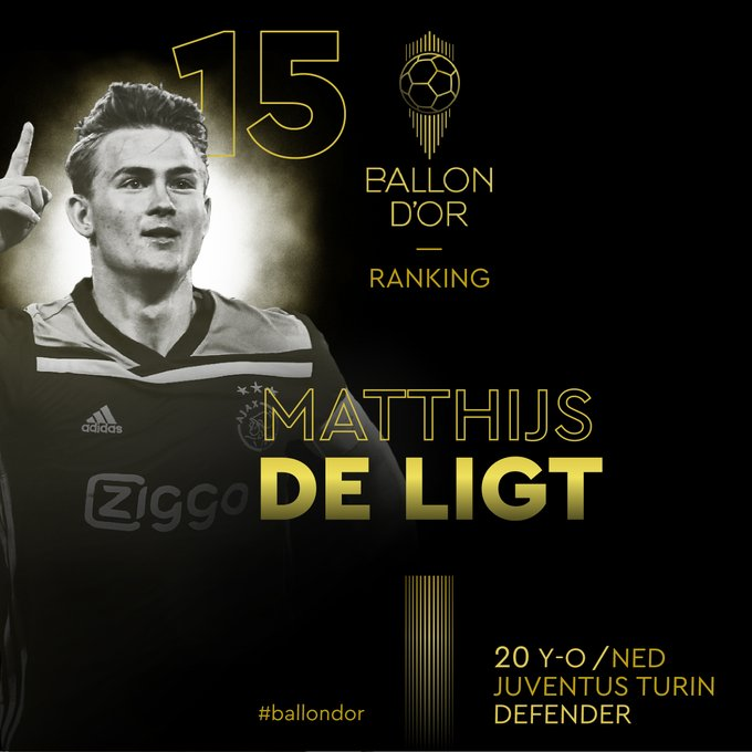 Matthijs de Ligt Bags The Kopa Trophy