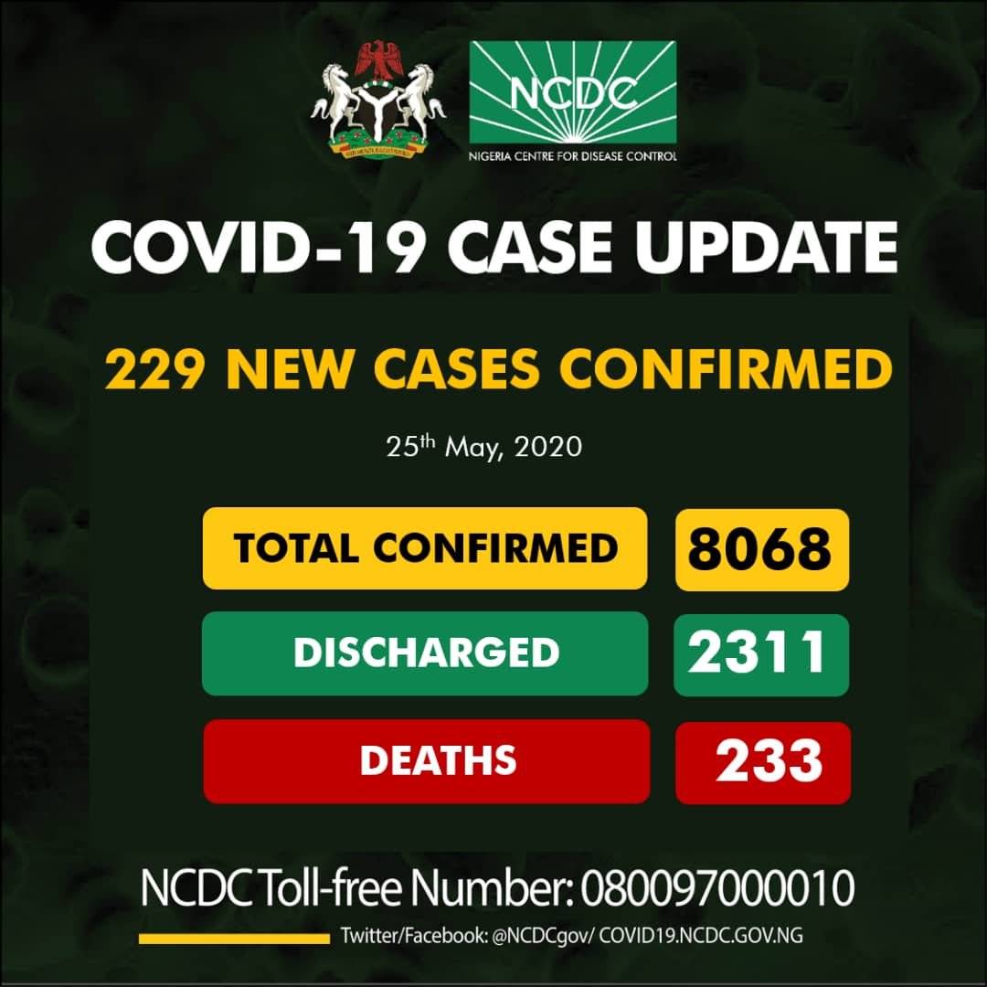 Nigeria Records 229 New Cases & 7 Deaths