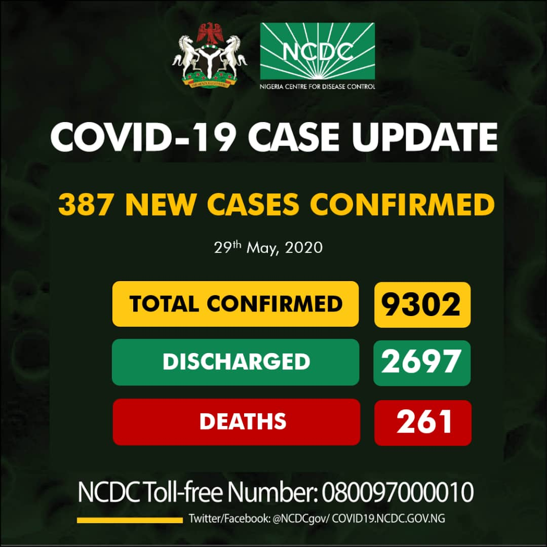 Get Latest Info On COVID19 In Nigeria