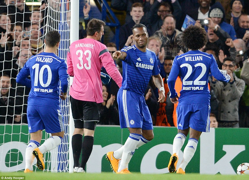 Mourinho not happy with Drogba taking Penalty
